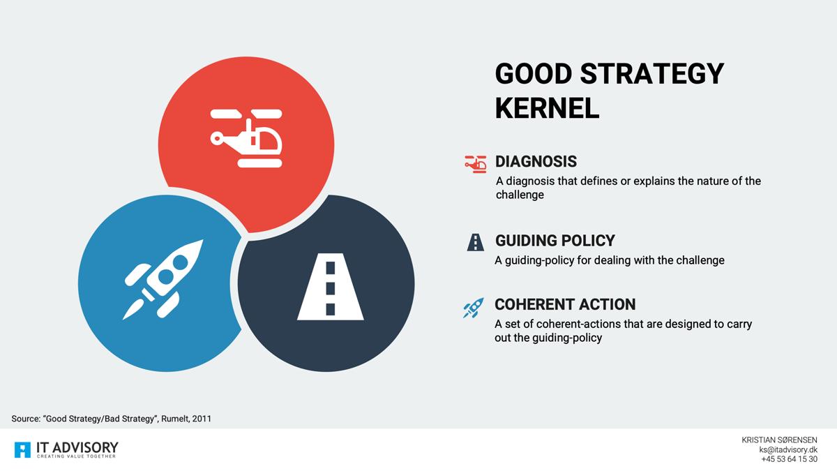 Good strategy kernel