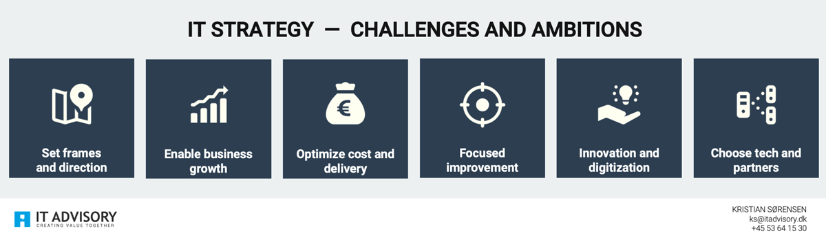 IT Strategy challenges and ambitions